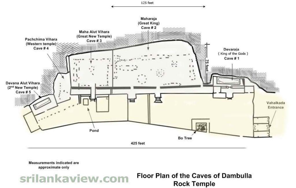 five Caves Dambulla
